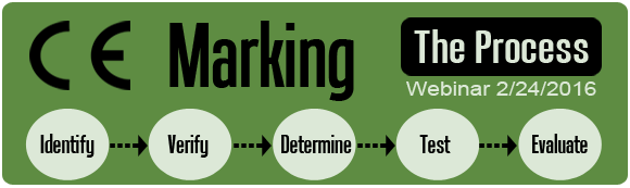 CE Marking – The Process
