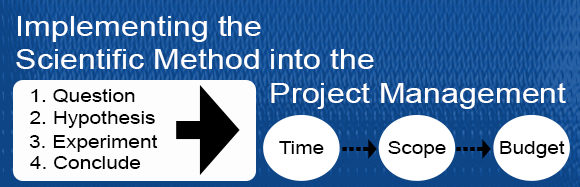 Scientific Method and Project Management