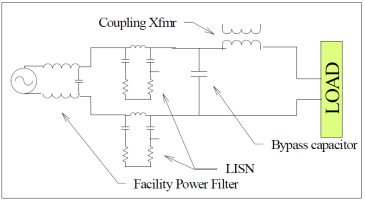 facility power filter